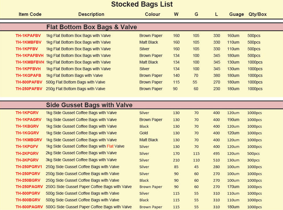 Coffee Bags Stocked List